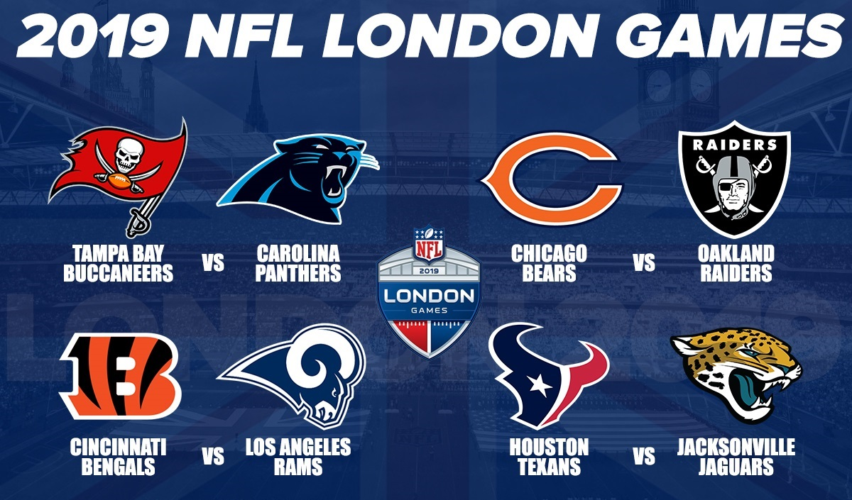London Nfl Games 2020.Nfl London 2020 Vip Tickets And Hospitality