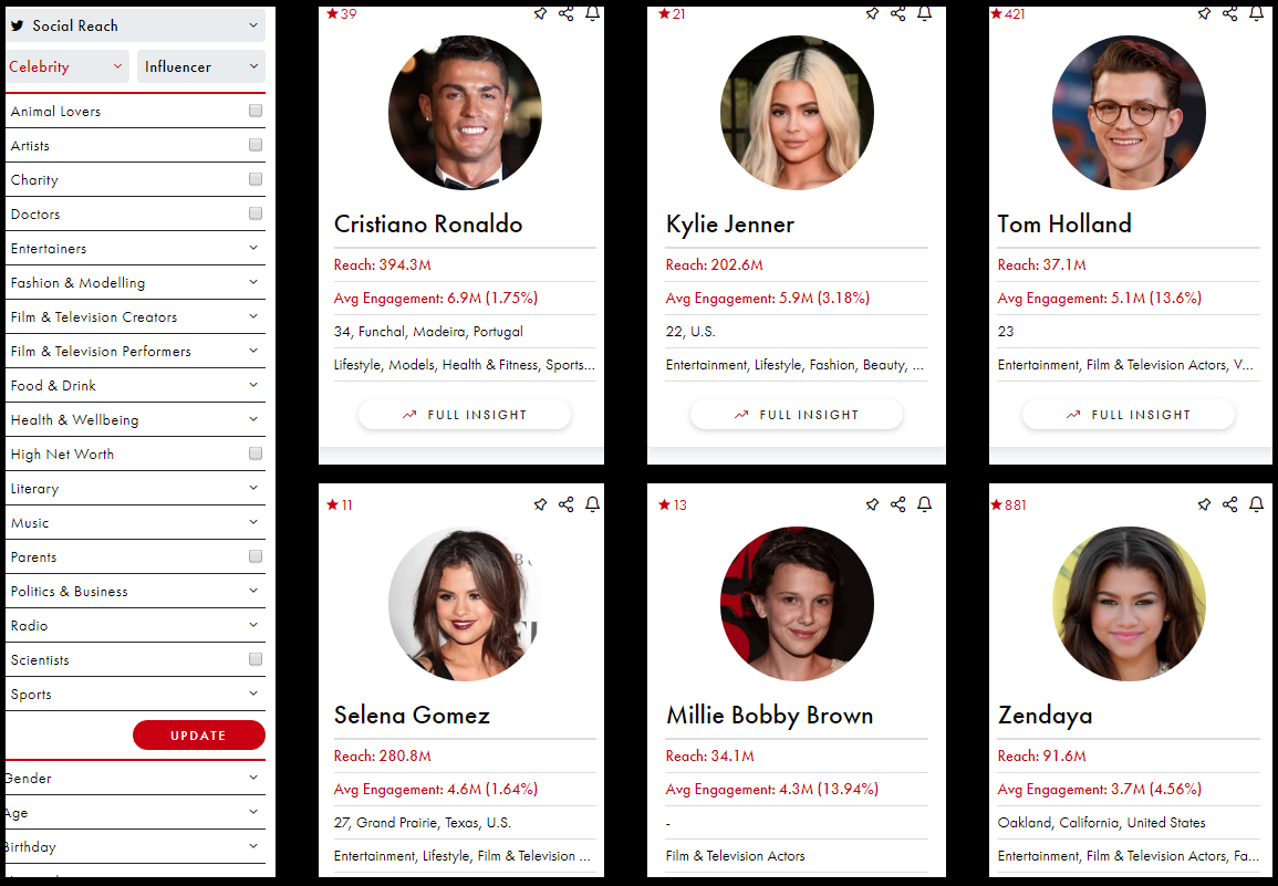 celebrity agents and influencers