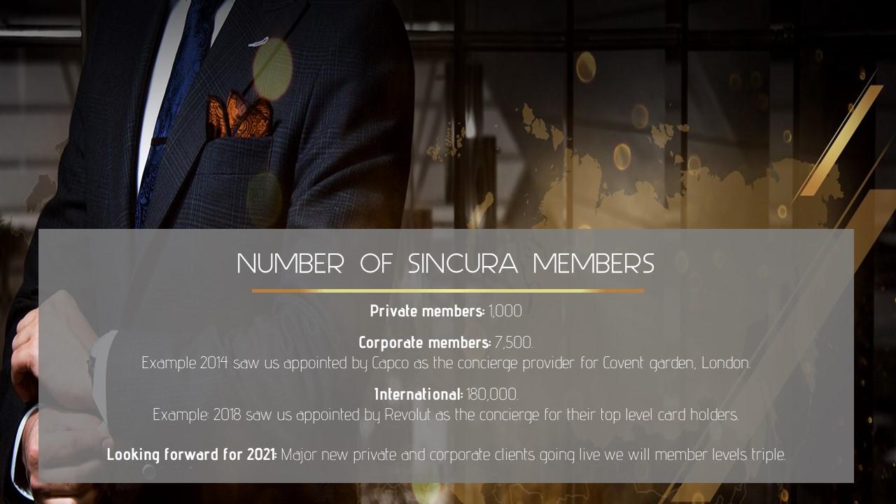 how big is sincura concierge