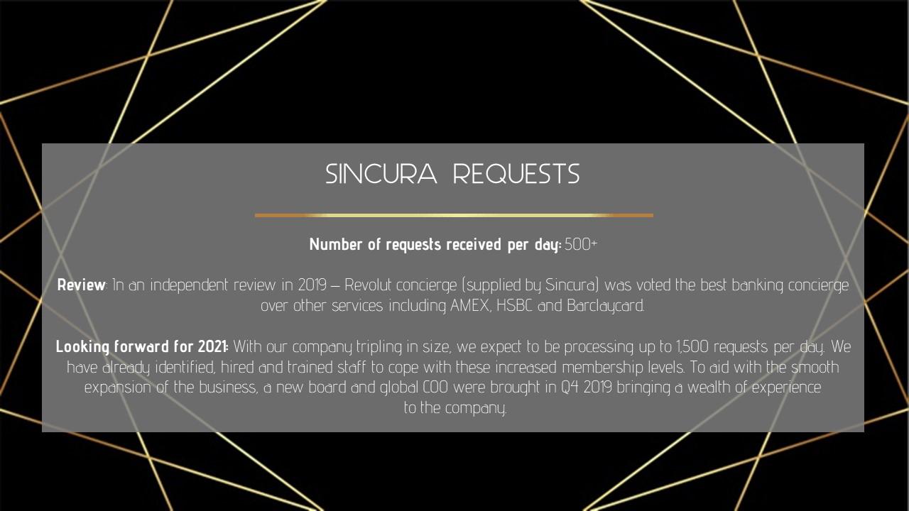 how do you contact sincura lifestle