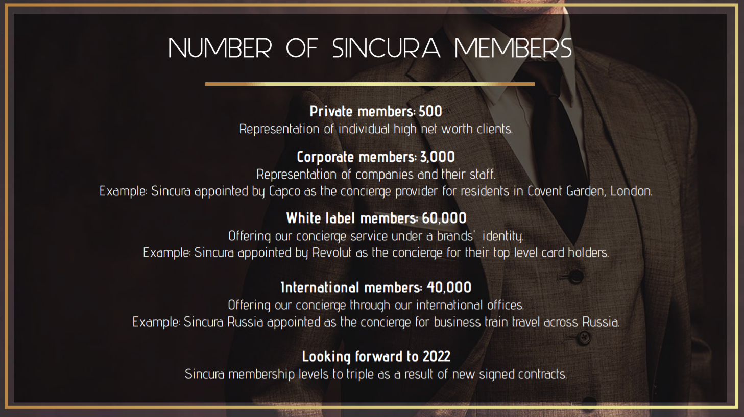 media pack how many members does sincura have