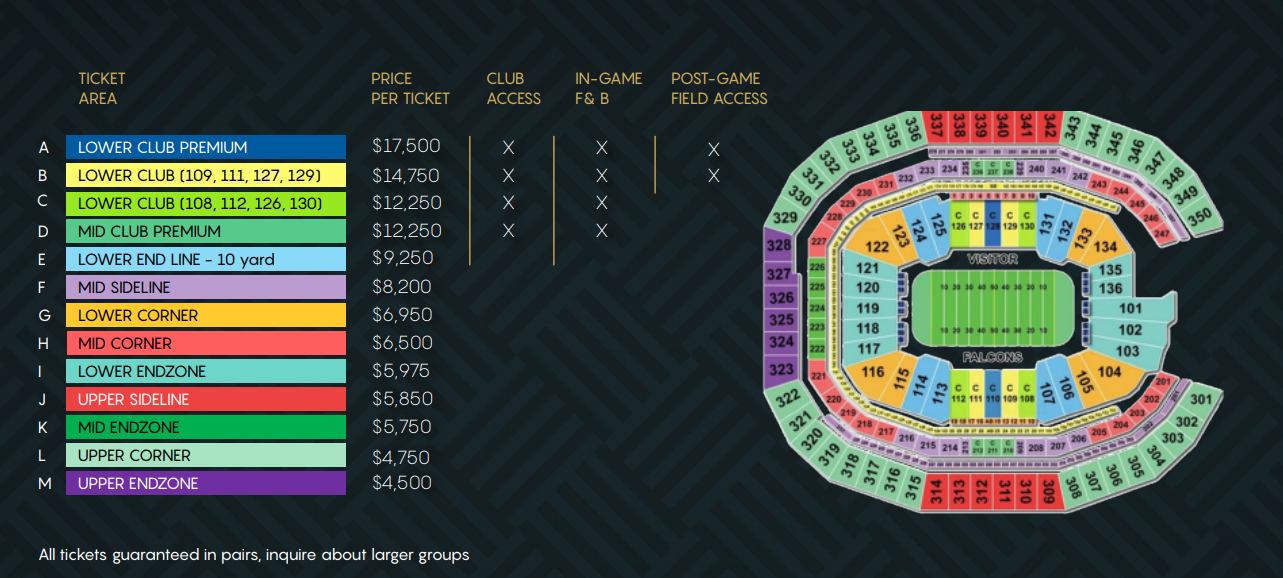 vip tickets to the superbowl packages